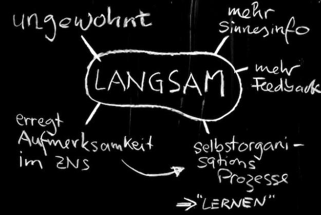 Wandtafel_Langsam